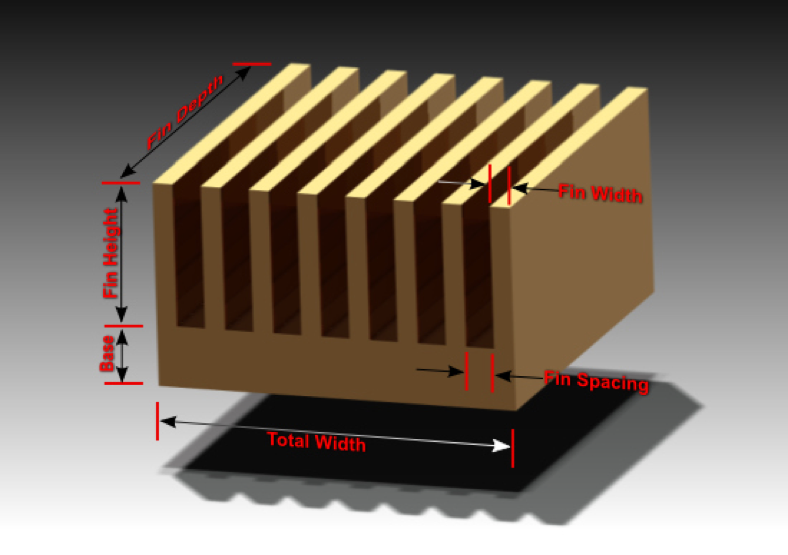 Heat Sink Thermal Resistance Calculator From Cooling Source